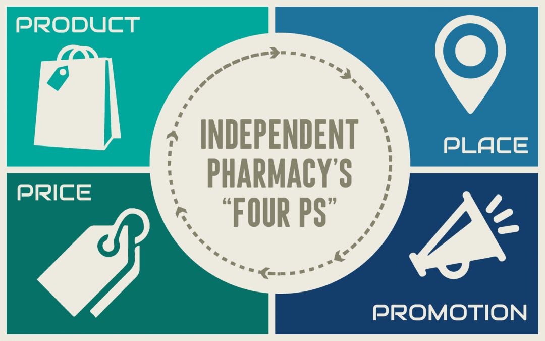 4 Trends That Can Make, Shake, or Break Your Pharmacy